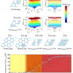 Locally resonant band gaps in periodic beam lattices by tuning connectivity