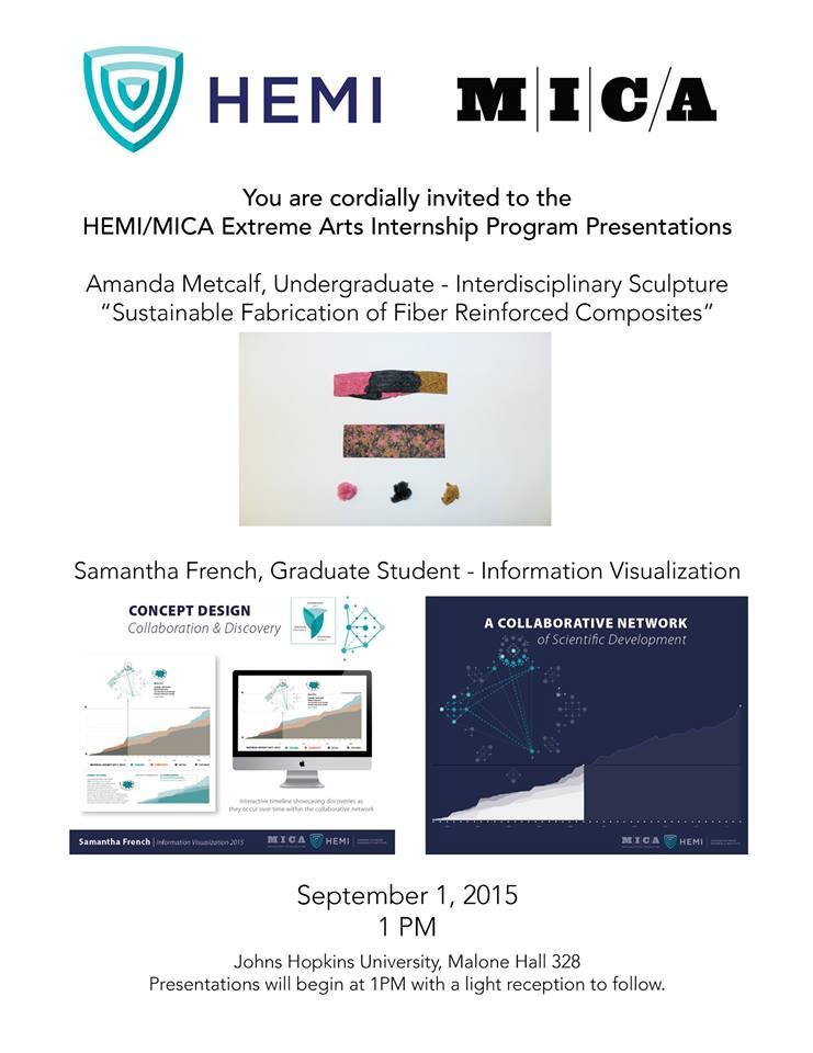 HEMI MICA presentation