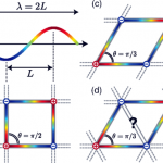 Harnessing Geometric Frustration to Form Band Gaps in Acoustic Channel Lattices
